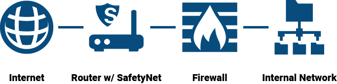 safetynet-graphic